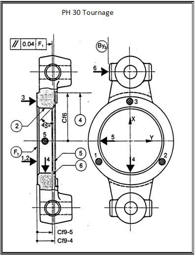 Bureau Etudes Mecanique