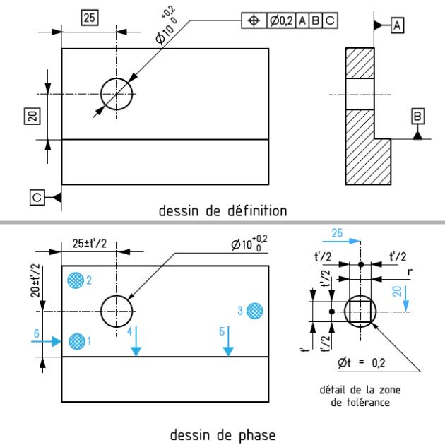 Pr paration de production en productique m canique tude de fabrication et analyse d 39 usinage - Les cotes d un plan ...